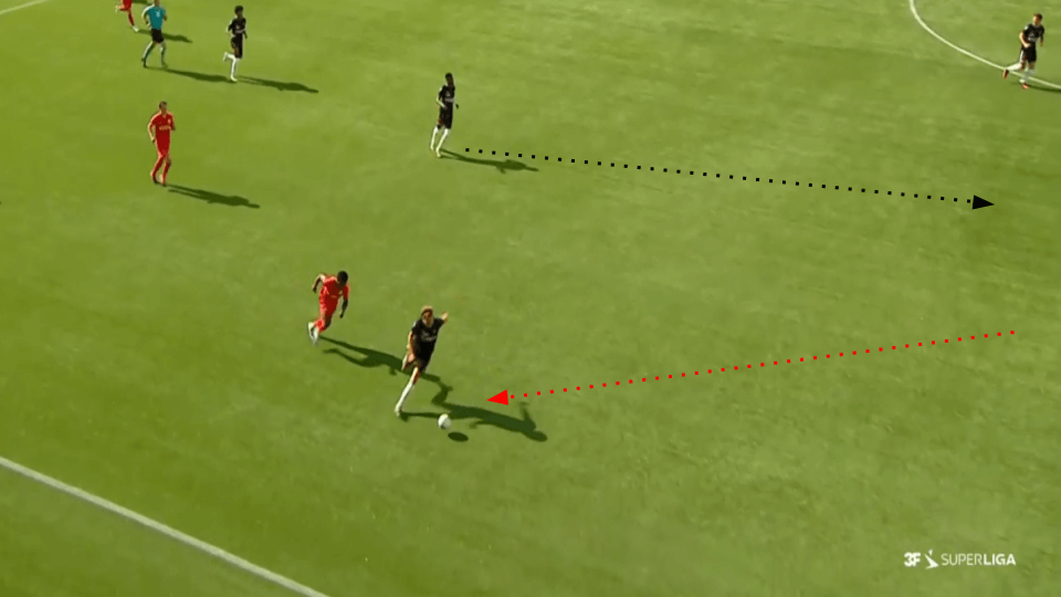 Analysis of FC Midtjylland's defence in 2019/20: team analysis - scout report - tactical analysis tactics