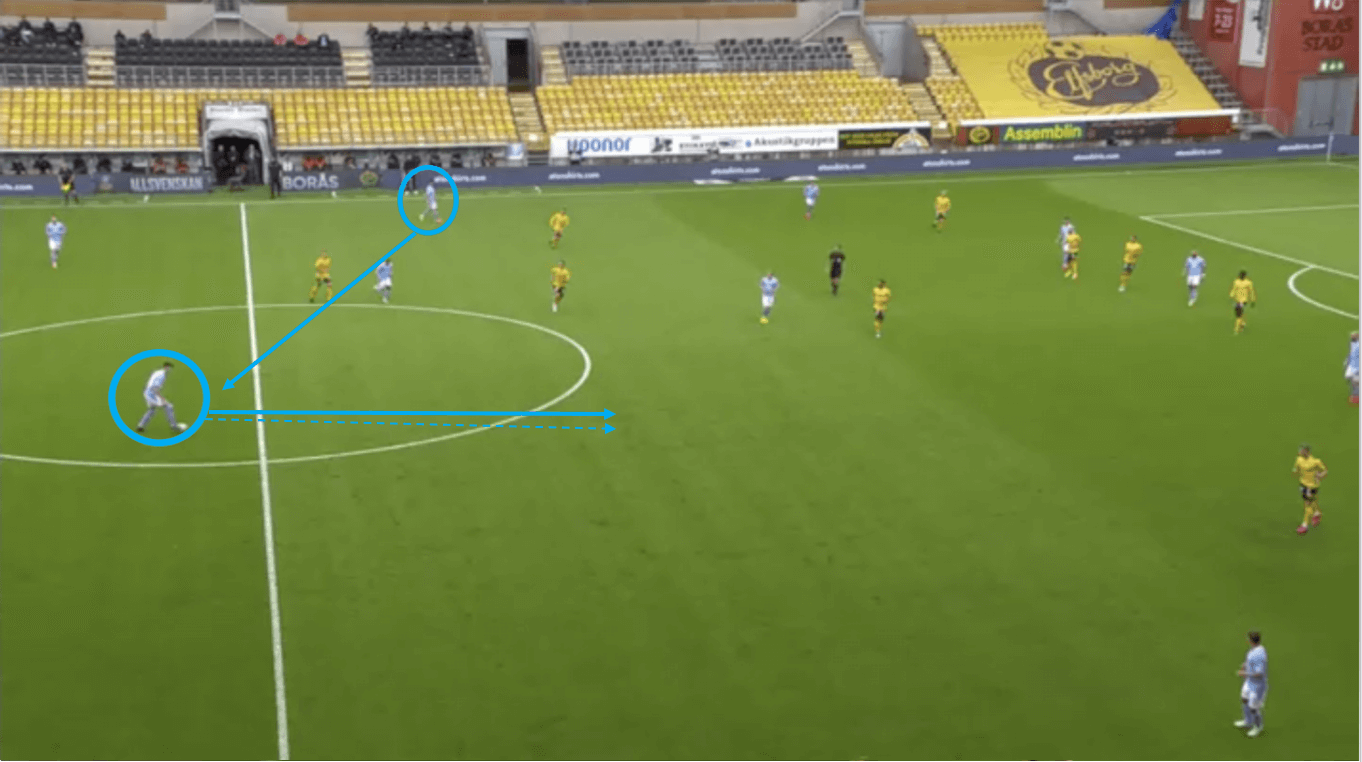Anel Ahmedhodzic 2020 - scout report - tactical analysis – tactics