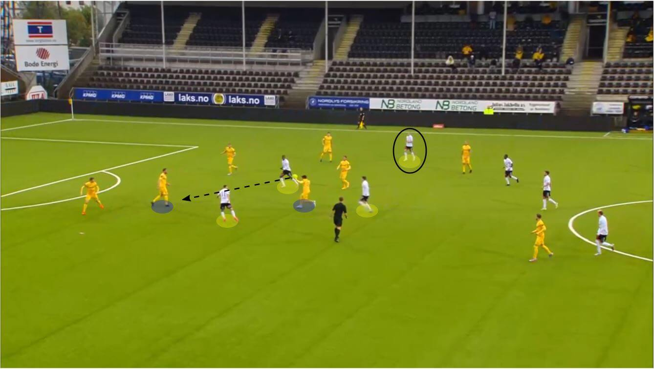 Odds Ballklubb 2020: Their lack of goals from open play – scout report - tactical analysis tactics