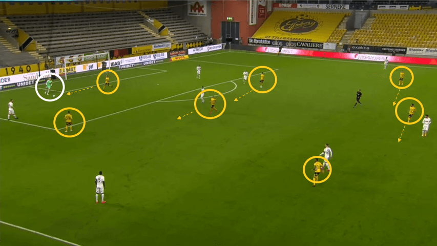 Allsvenskan 2020: Elfsborg vs Hacken - tactical analysis – tactics
