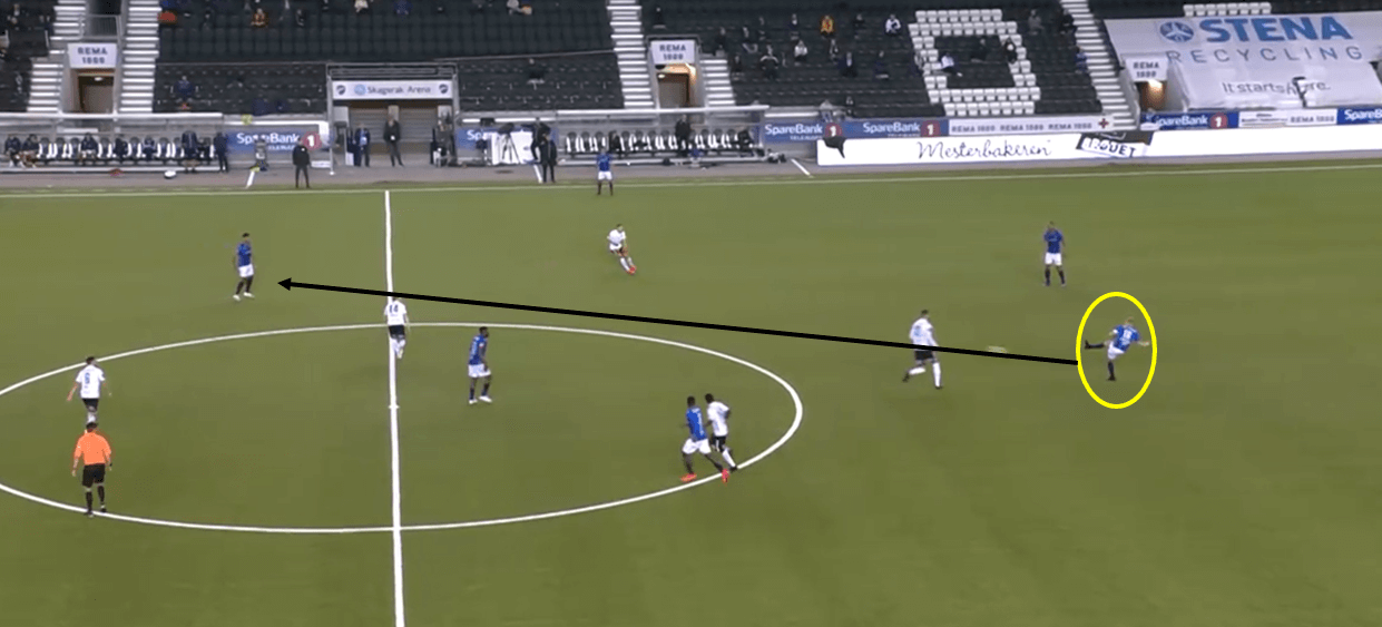 Andreas Hanche-Olsen 2020 - scout report - tactical analysis tactics