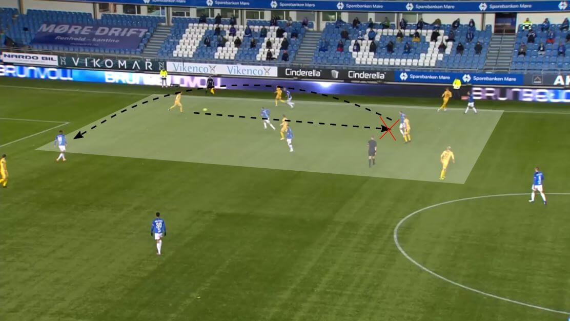 Eliteserien 2020: Molde vs Bodø/Glimt - tactical analysis tactics