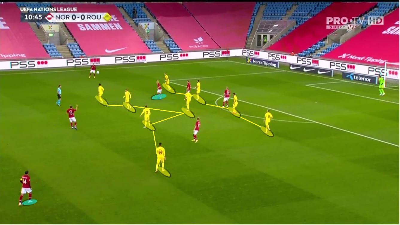 UEFA Nations League 2020/21: Norway vs Romania - tactical analysis tactics